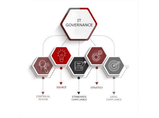 IT Governance BlackStill